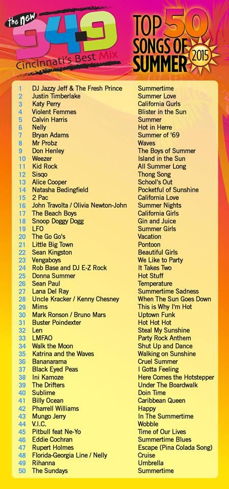 Top 50 songs today